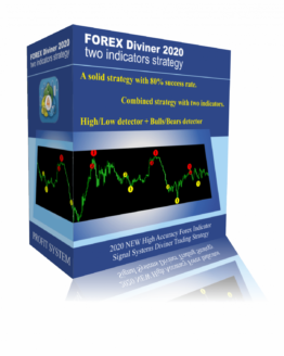 FOREX DIVINER 2020 picture