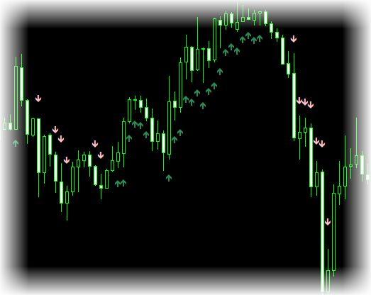 RSI Signal Indicator free download image